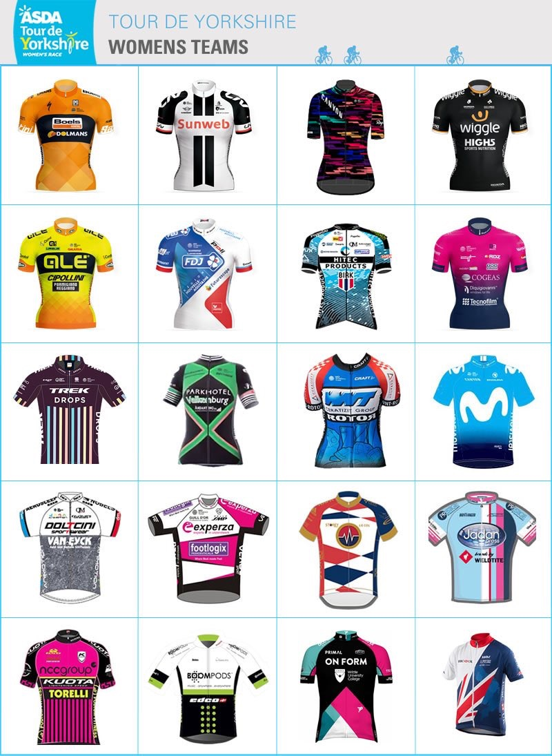 Tour de Yorshire 2018 Jerseys