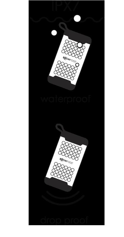 Boompods - powerboom X - Waterproof 10000mAh - USB power bank - Close up