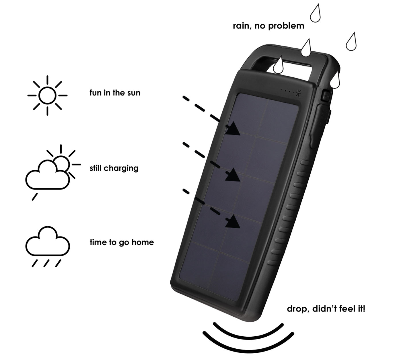Boompods Waterproof Solar Power Bank | Solaris - power when you need it!