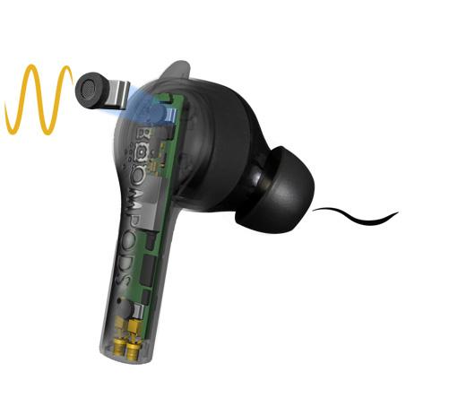 Omnidirectional MEMS microphone